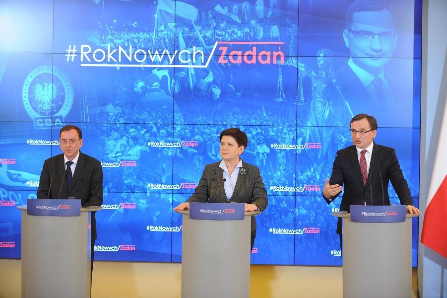 """""""Przegląd"""" Ziobry i Kamińskiego"""