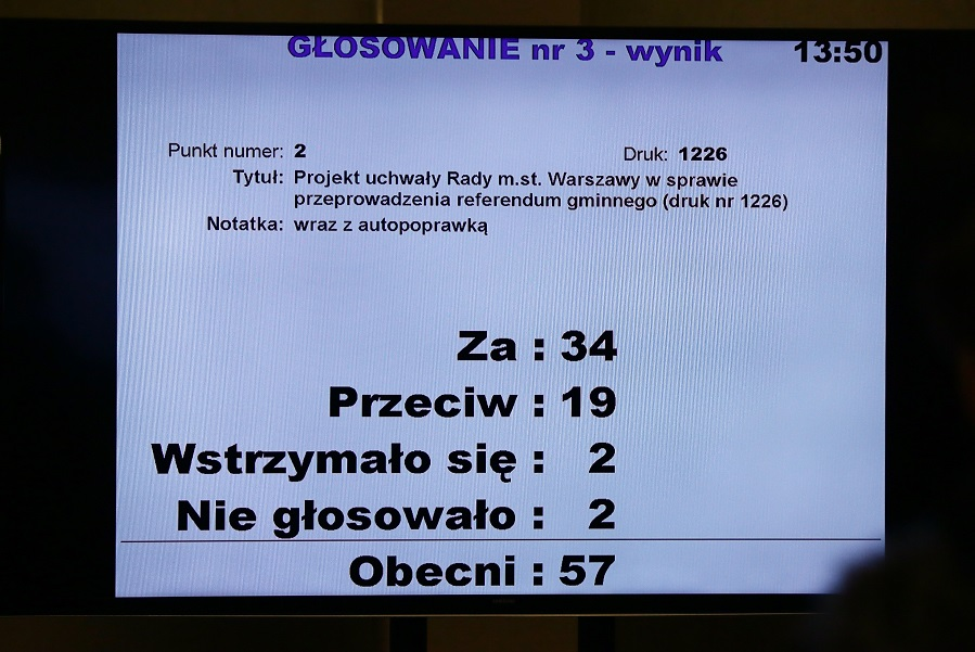 Warszawa nie da się złamać PiS